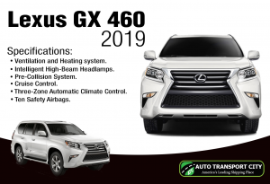 The Brand-New Lexus-GX-460-2019-Specs-Are-Out!